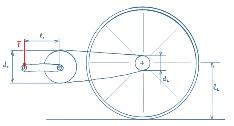 Statische Betrachtung der Kräfte und Momente am Fahrrad-Triebstrang