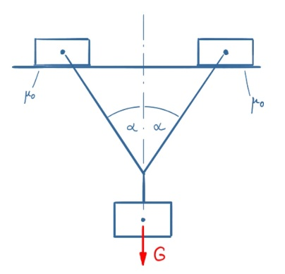 Equilibrium position for symmetrical structure