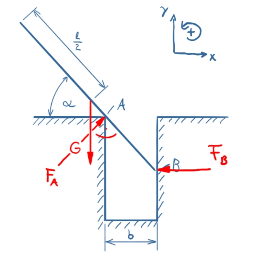 Lösungsskizze zu Übung Nr. 23
