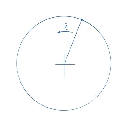 Mass point on a circular path with constant acceleration