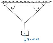 Gewichtskraft an zwei Seilen, symmetrisch
