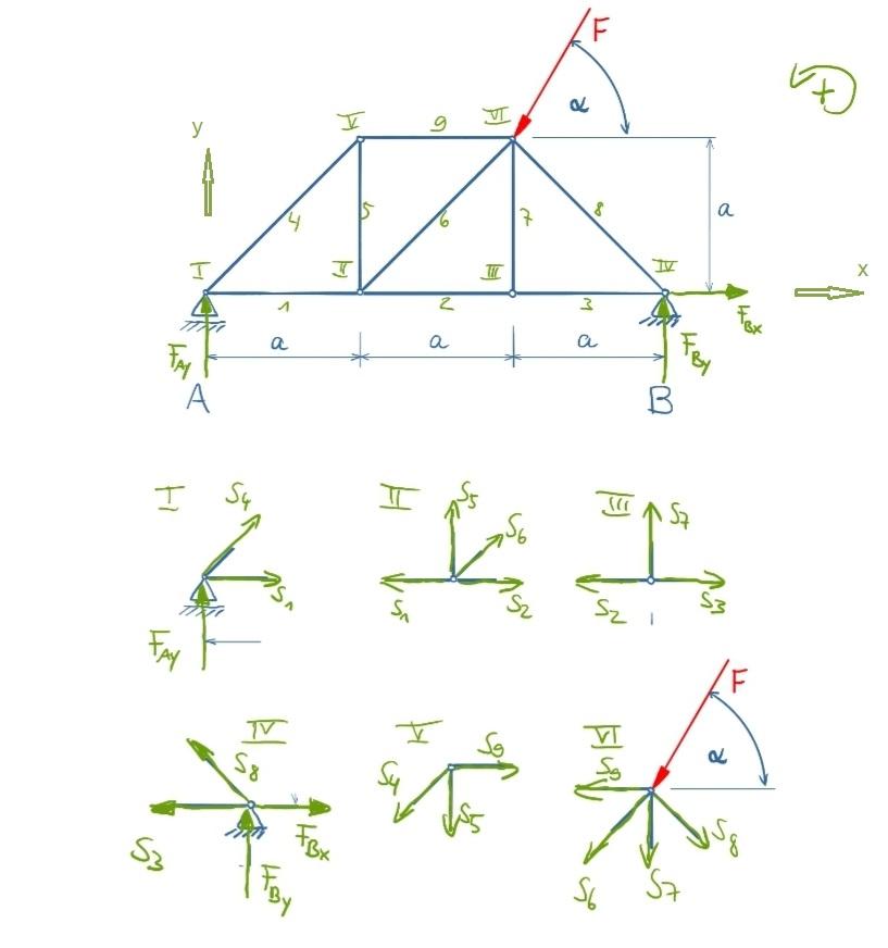 Lösungsskizze Stabwerk Übung 19