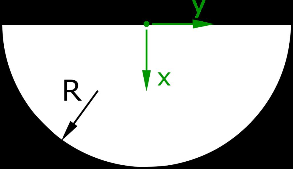 Schwerpunkt einer Halbkugel