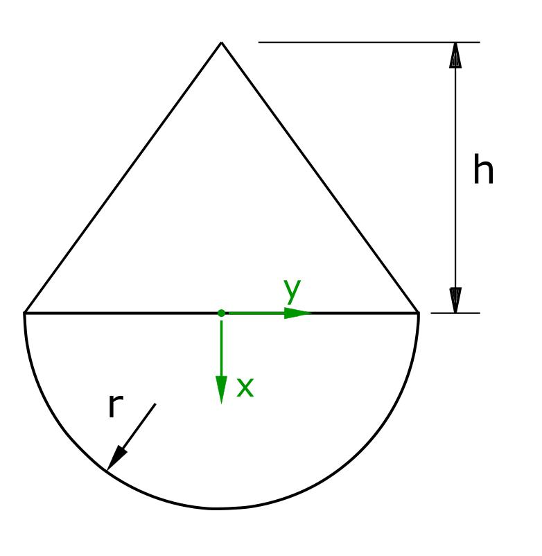 Stehaufmännchen aus Halbkreis und Dreieck