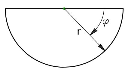 Radius und Drehwinkel für die Berechnung der Fläche und des Schwerpunkts