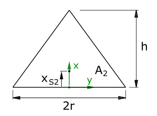 Schwerpunkt des Dreiecks