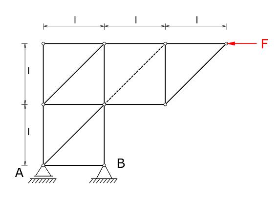 Stabwerk mit horizontaler Last