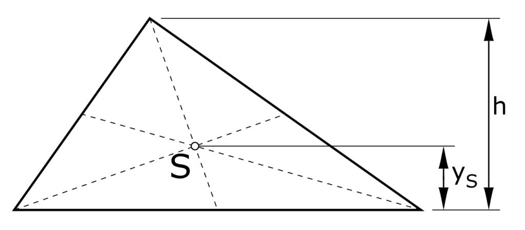 Schwerpunkt Dreieck
