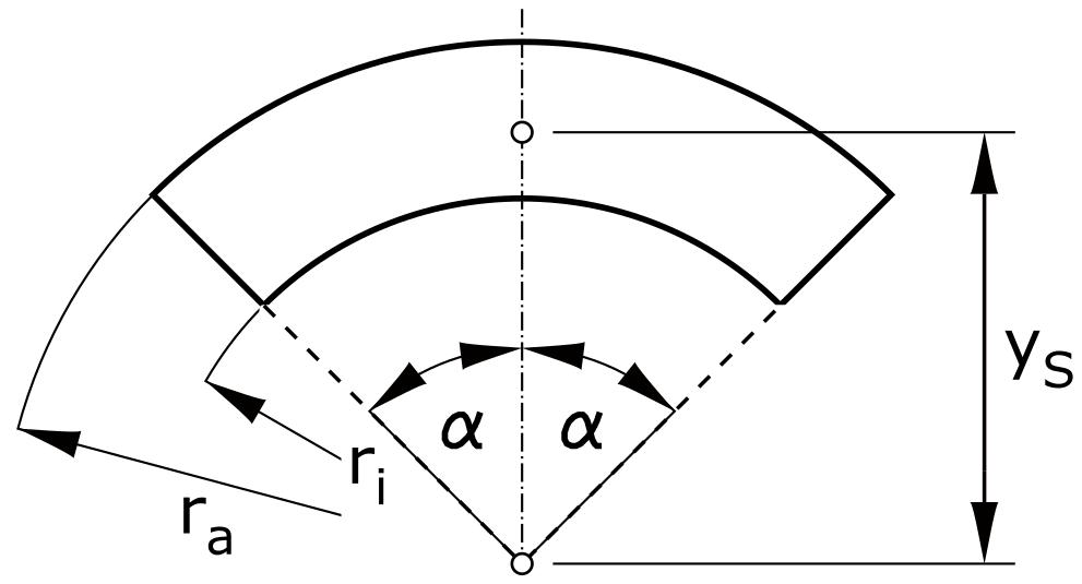 Schwerpunkt Kreisringstück