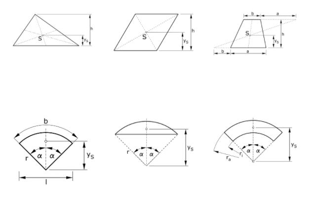 thumbnail centroids surfaces