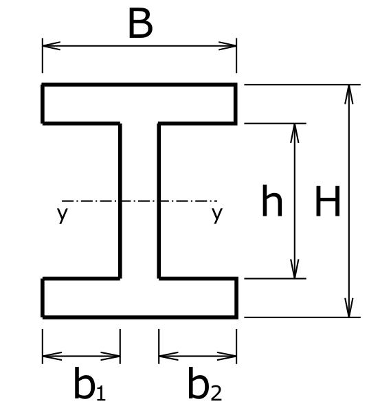 H-section (double T), vertical