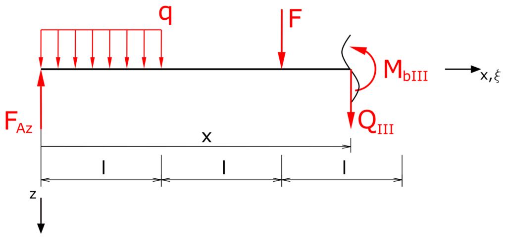 Schnittgrößen in Abschnitt III