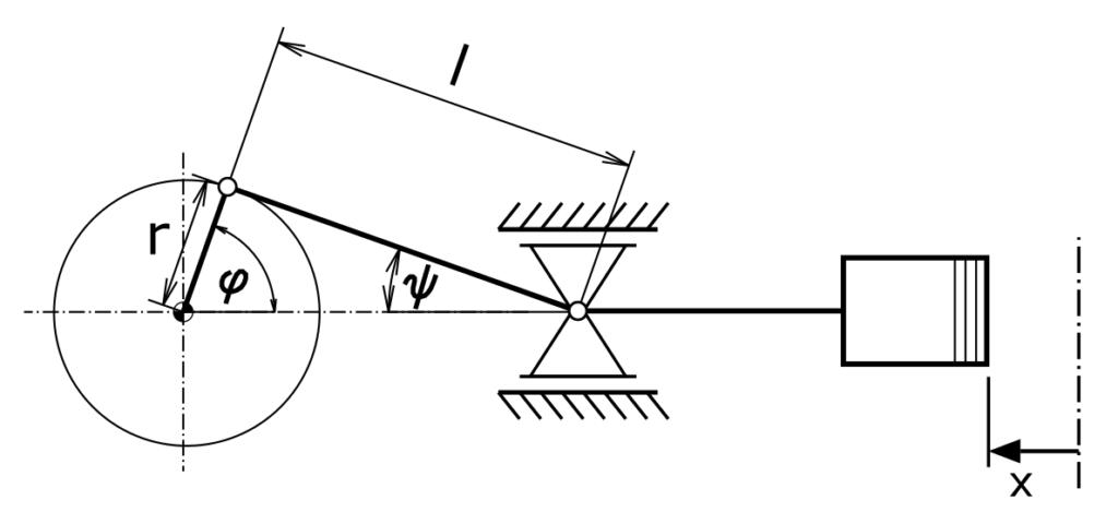 Kinematics of a crank drive